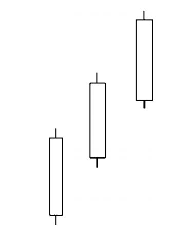 bai-4-ngu-nen-sakata-mot-cong-cu-chinh-xac-trong-chu-ky-lon-cua-thi-truong (11).jpg