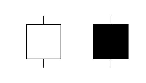 bai-4-ngu-nen-sakata-mot-cong-cu-chinh-xac-trong-chu-ky-lon-cua-thi-truong (2).jpg