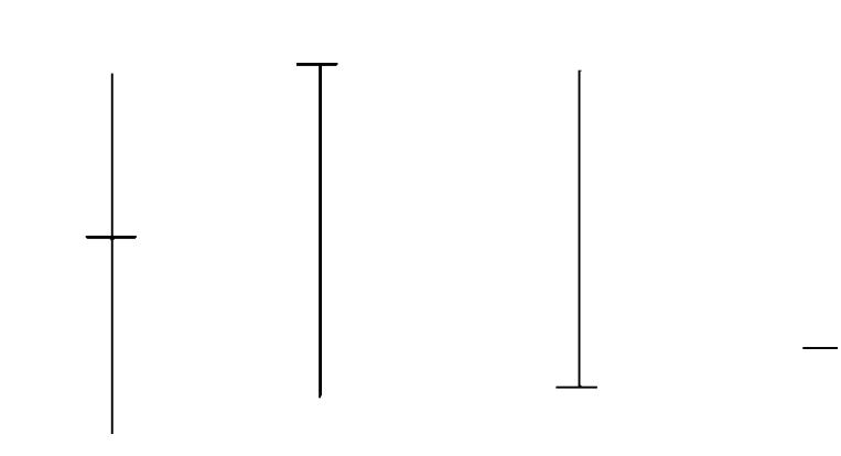 bai-4-ngu-nen-sakata-mot-cong-cu-chinh-xac-trong-chu-ky-lon-cua-thi-truong (4).jpg