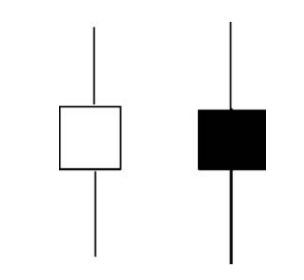 bai-4-ngu-nen-sakata-mot-cong-cu-chinh-xac-trong-chu-ky-lon-cua-thi-truong (5).jpg
