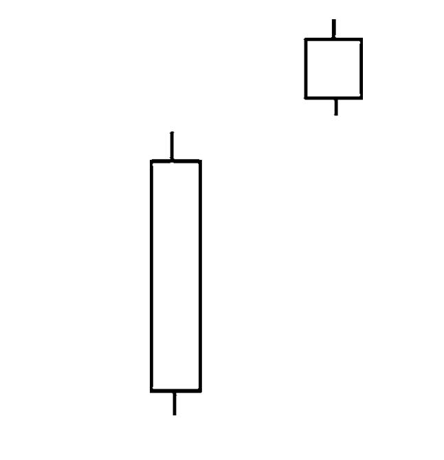 bai-4-ngu-nen-sakata-mot-cong-cu-chinh-xac-trong-chu-ky-lon-cua-thi-truong (6).jpg