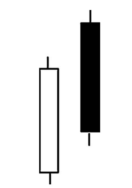 bai-4-ngu-nen-sakata-mot-cong-cu-chinh-xac-trong-chu-ky-lon-cua-thi-truong (8).jpg