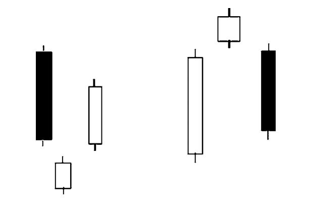 bai-4-ngu-nen-sakata-mot-cong-cu-chinh-xac-trong-chu-ky-lon-cua-thi-truong (9).jpg