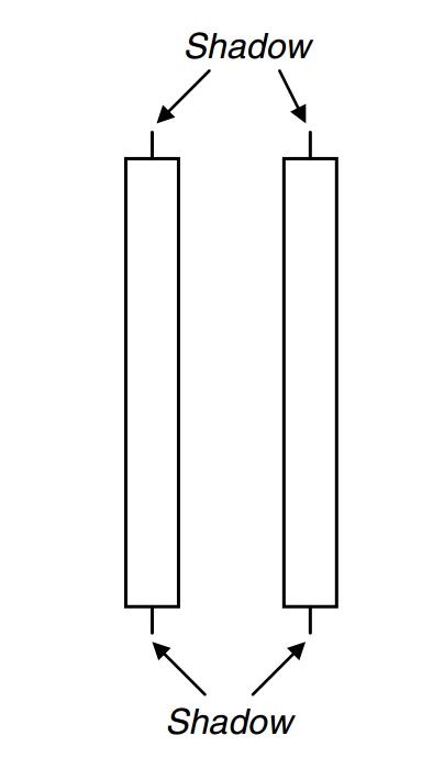 bai-4-ngu-nen-sakata-mot-cong-cu-chinh-xac-trong-chu-ky-lon-cua-thi-truong.jpg