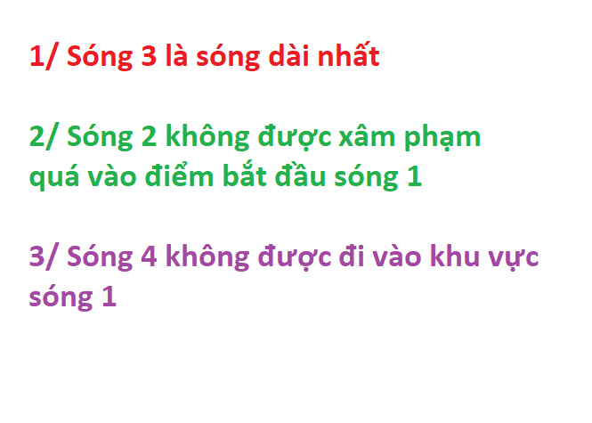 bai-8-luot-song-voi-cong-cu-thomas-demark-chinh-chien-thuc-te-bang-song-elliot (7).png