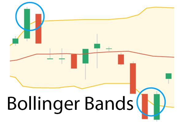 Bollinger Band.png