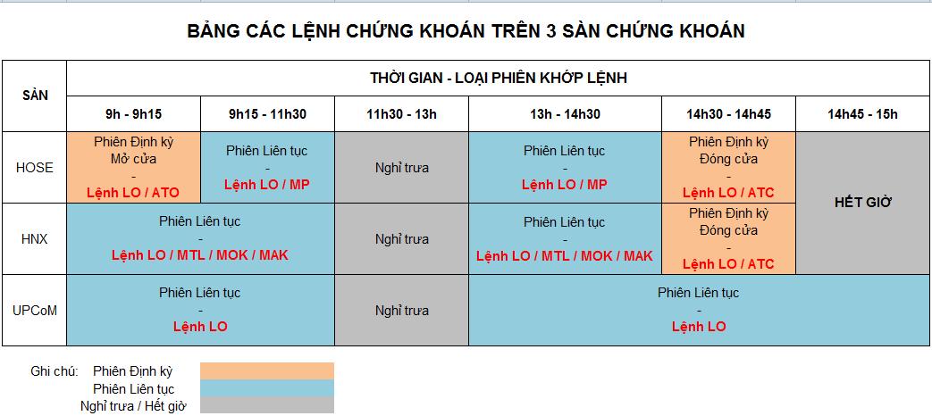 cac-loai-lenh-va-nguyen-tac-khop-lenh-3.png