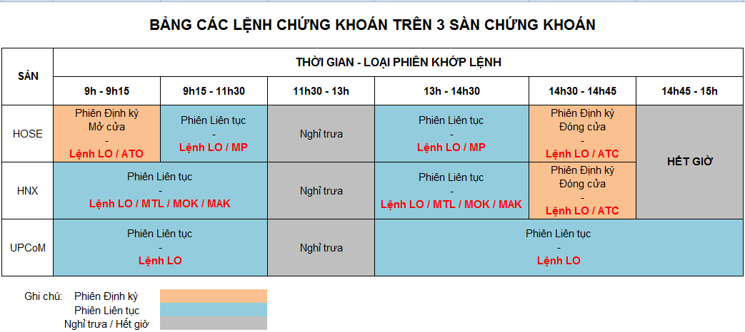 cac-loai-lenh-va-nguyen-tac-khop-lenh-5.png