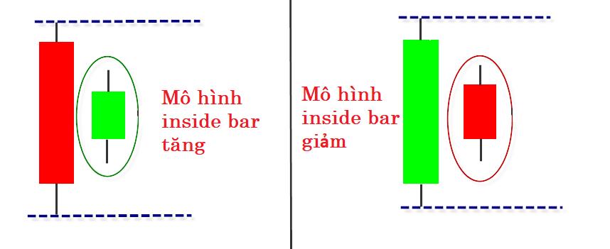 cac-mo-hinh-price-action-thuong-gap-va-cach-su-dung-kakata-1.png