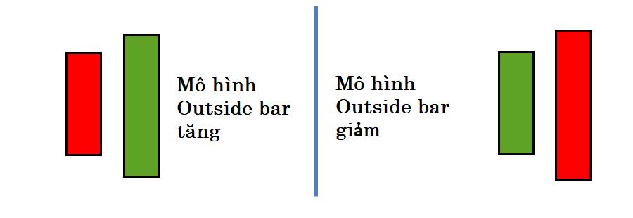 cac-mo-hinh-price-action-thuong-gap-va-cach-su-dung-kakata-3.png