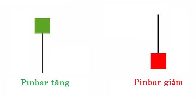 cac-mo-hinh-price-action-thuong-gap-va-cach-su-dung-kakata-5.png