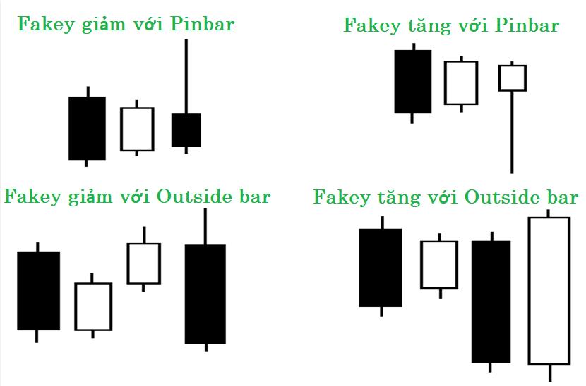 cac-mo-hinh-price-action-thuong-gap-va-cach-su-dung-kakata-7.png
