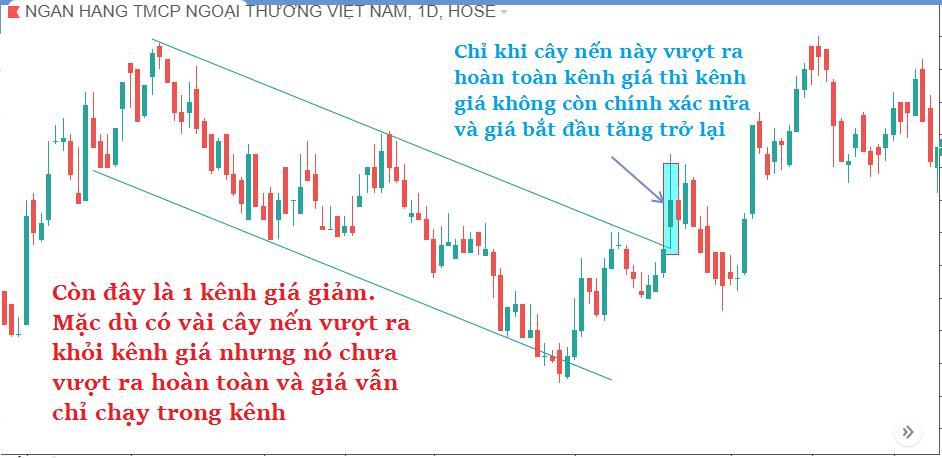 co-ban-ve-duong-xu-huong-trendline-6.png