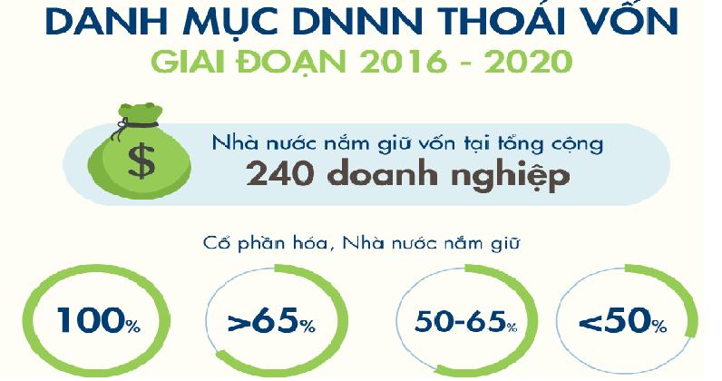 co-phan-hoa-doanh-nghiep-nha-nuoc-thuc-day-hay-kim-ham-thi-truong-chung-khoan-3.png