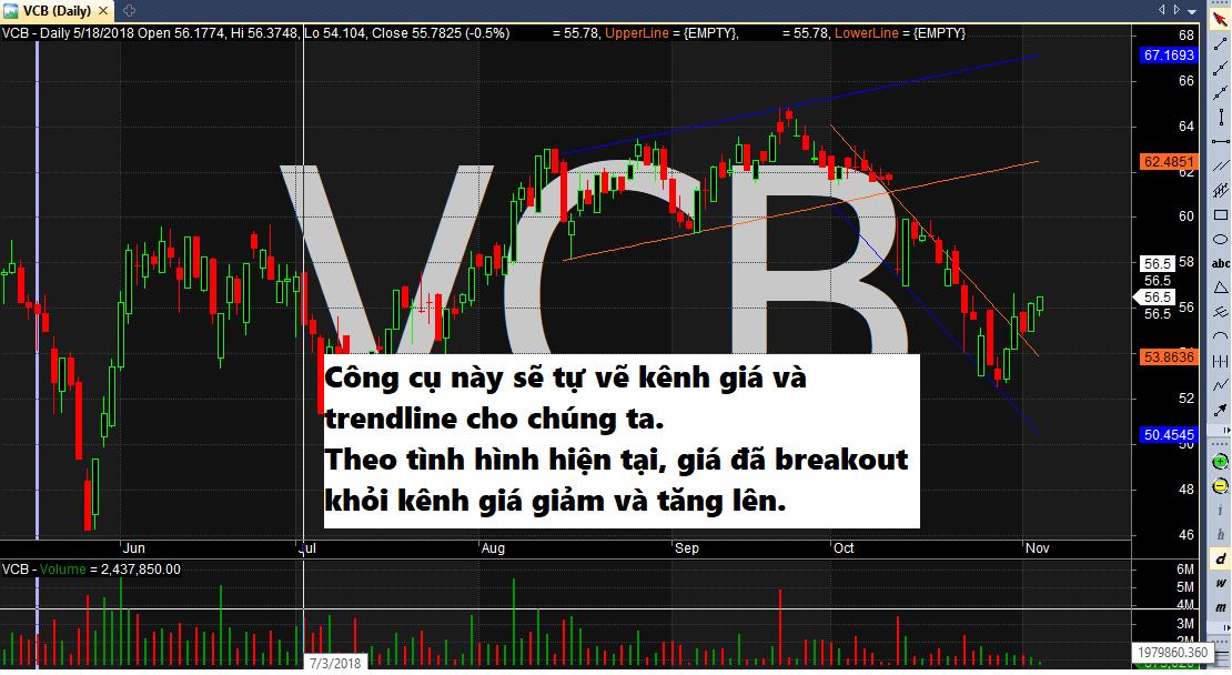 cong-cu-ve-duong-xu-huong-trendline-va-kenh-gia-tu-dong-cho-amibroker-2.png