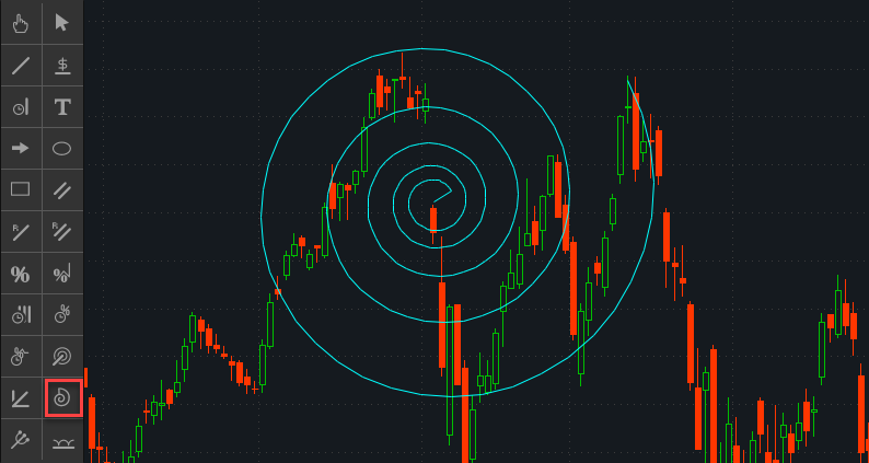 huong-dan-su-dung-hop-luu-fibonacci-retracement-kakata-1.png