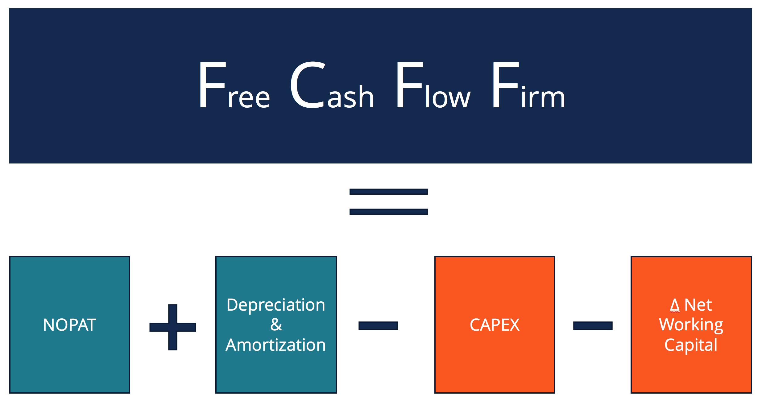 Kakata-in-CFA-Mot-so-luu-y-nho-ve-cash-flow-1.png