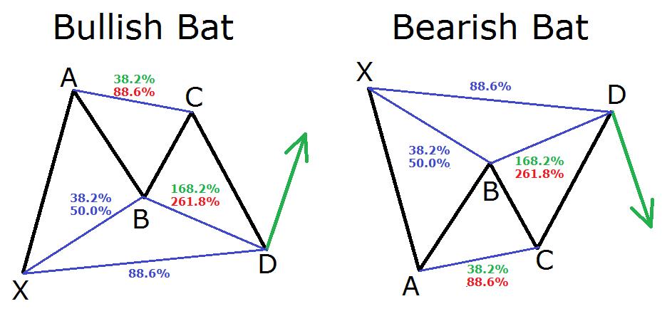 lop-hoc-andrews-pitchfork-can-ban-bai-7-bat-dinh-day-mo-hinh-harmonic-voi-cay-dinh-ba (2).png