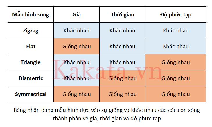 nguyen-ly-song-elliott-song-diametric-va-song-symmetrical-kakata-1.png