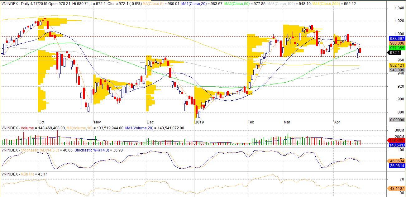 nhip-thi-truong-phien-18-4-trai-tim-cua-trader-cung-dau-gas-leading-1.JPG