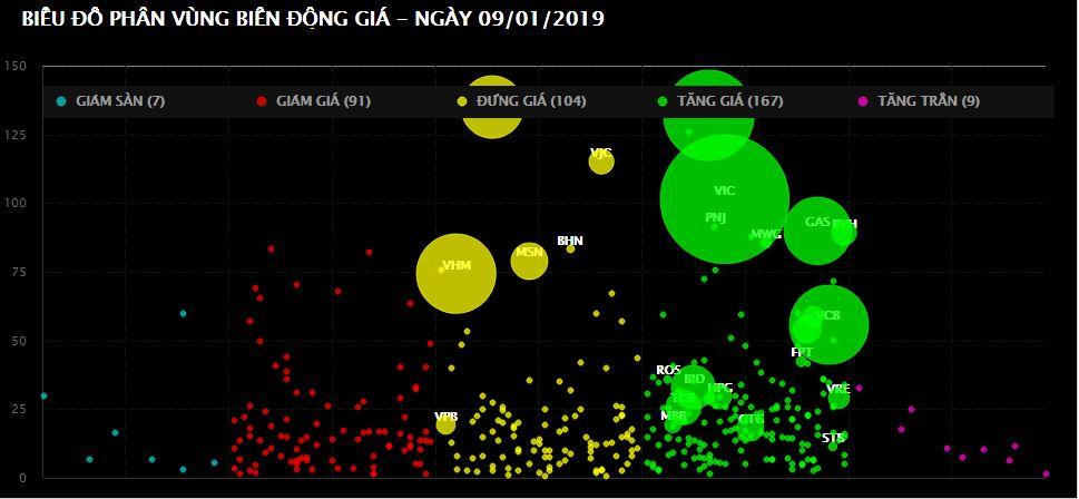 Nhip-thi-truong-phien-9--1-Noi-rong-da-tang-TCB-leading-1.JPG