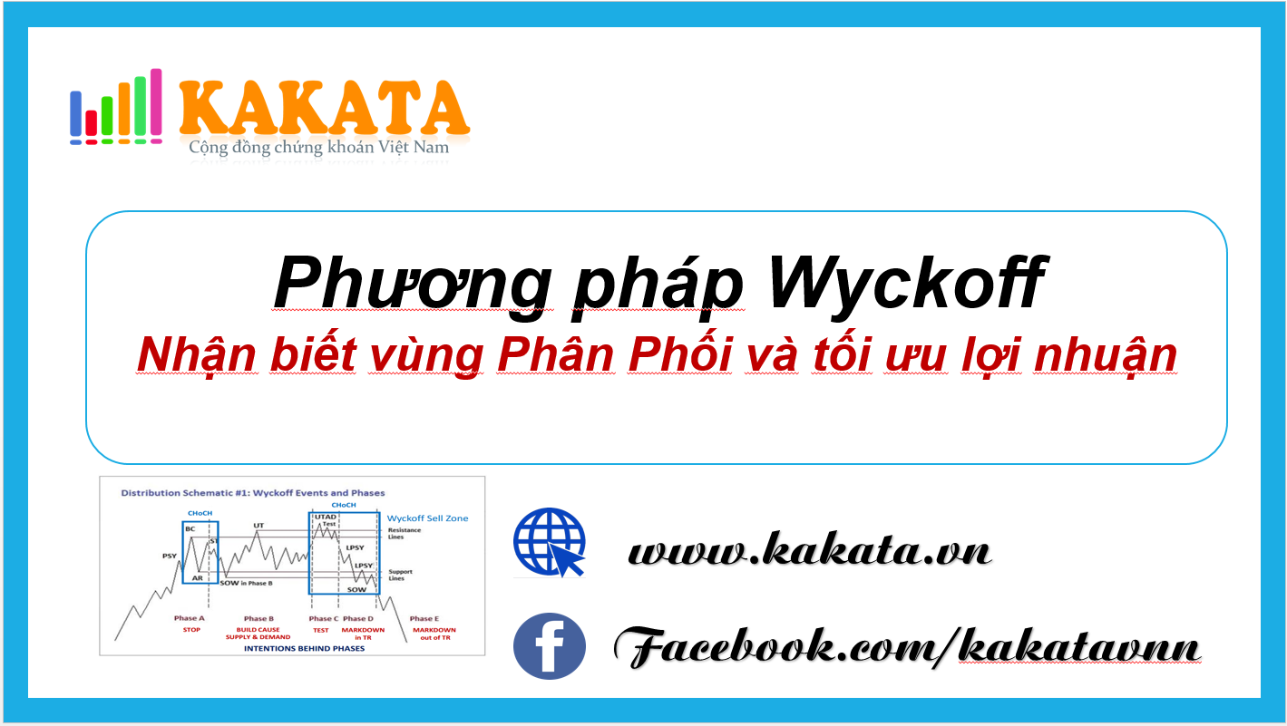 phuong-phap-wyckoff-nhan-biet-vung-phan-phoi-va-toi-uu-hoa-loi-nhuan.PNG
