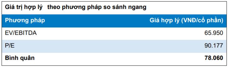 phuong-phap-xac-dinh-gia-tri-doanh-nghiep-de-tim-co-phieu-thuc-su-tot-kakata-3.png