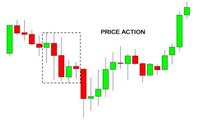 price-action-nang-cao-phan-2-mo-hinh-pha-vo-vung-giang-co-that-bai-kakata.png