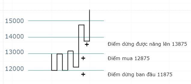 tape-reading-kham-pha-ban-chat-thi-truong-p-3-01.jpg