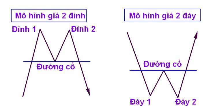 tuyet-chieu-doc-thanh-khoan-phan-1-mo-hinh-double-bot 1 - Copy.jpg