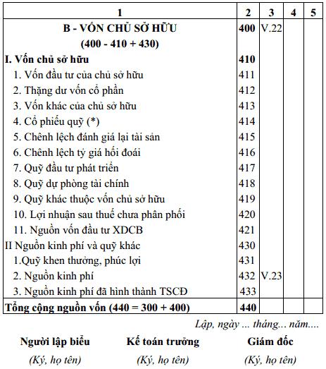 co-ban-ve-bao-cao-tai-chinh-phan-1-6.png