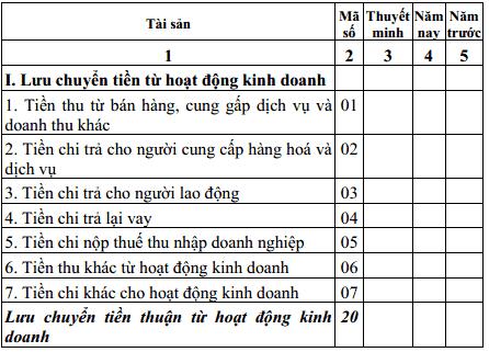 co-ban-ve-bao-cao-tai-chinh-phan-2-3.png