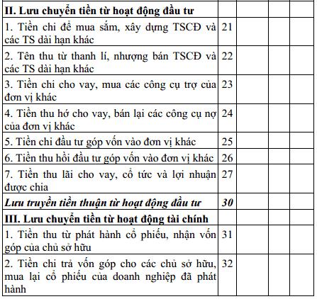 co-ban-ve-bao-cao-tai-chinh-phan-2-4.png