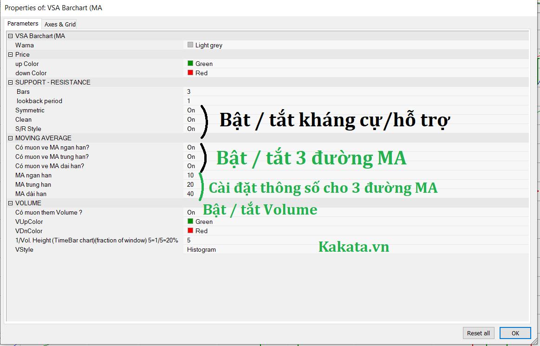 code-amibroker-bar-chart-vsa-wyckoff-kakata-2.png