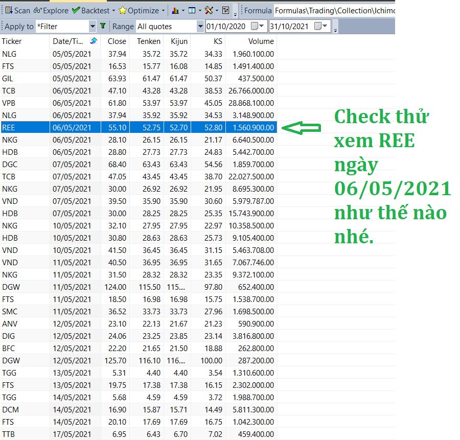 code-amibroker-ichimoku-for-vn-stock-market-2.png