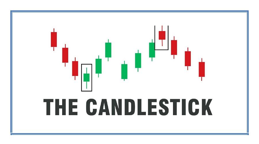 code-amibroker-kakata-candlestick.png