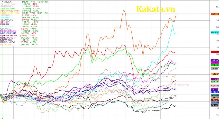 code-amibroker-sector-kakata-1.png