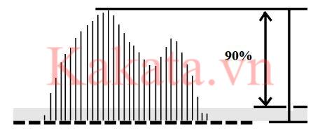 phuong-phap-dem-song-de-dang-hon-voi-cong-cu-elliott-oscillator-kakata-6.png