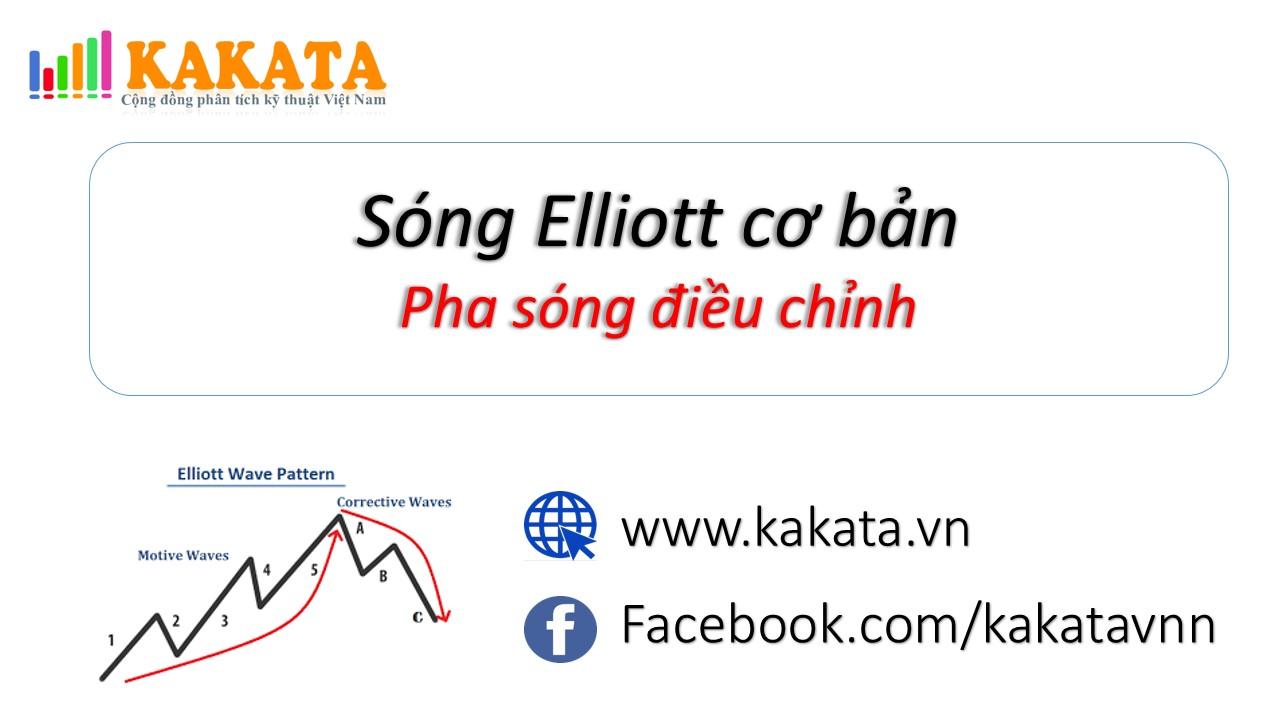Song Elliott - correction wave .jpg