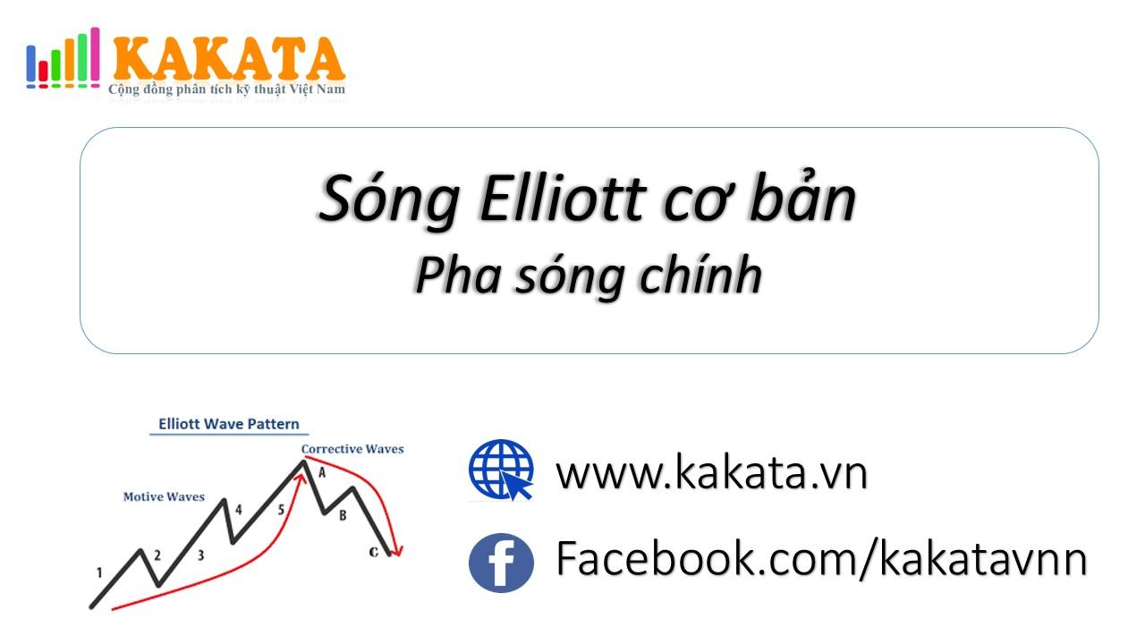 Song Elliott - motive wave - Copy.jpg