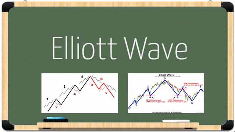 song-elliott-thuc-chien-bai-1-cac-khai-niem-ve-elliott-wave-principle-kakata-1.jpg