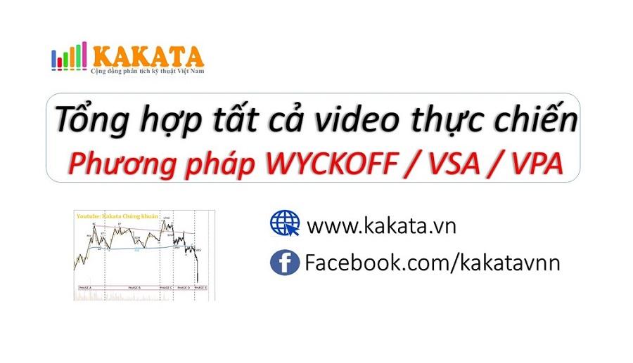 video-wyckoff-vsa-vpa-kakata-volume-stock-market.jpg